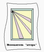 извещатель штора